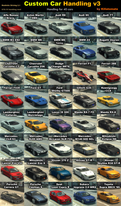 Handling Rd21 Custom Car V3 187 Gta 4 187 Mods Generiche 187 Gta Expert It Area Download